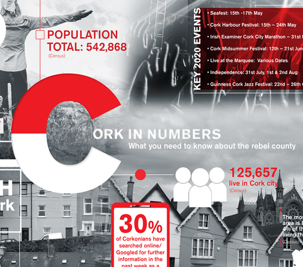 Feature Image for Cork in Numbers