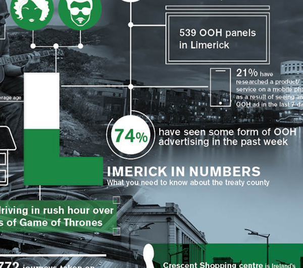 Limerick in Numbers featured image