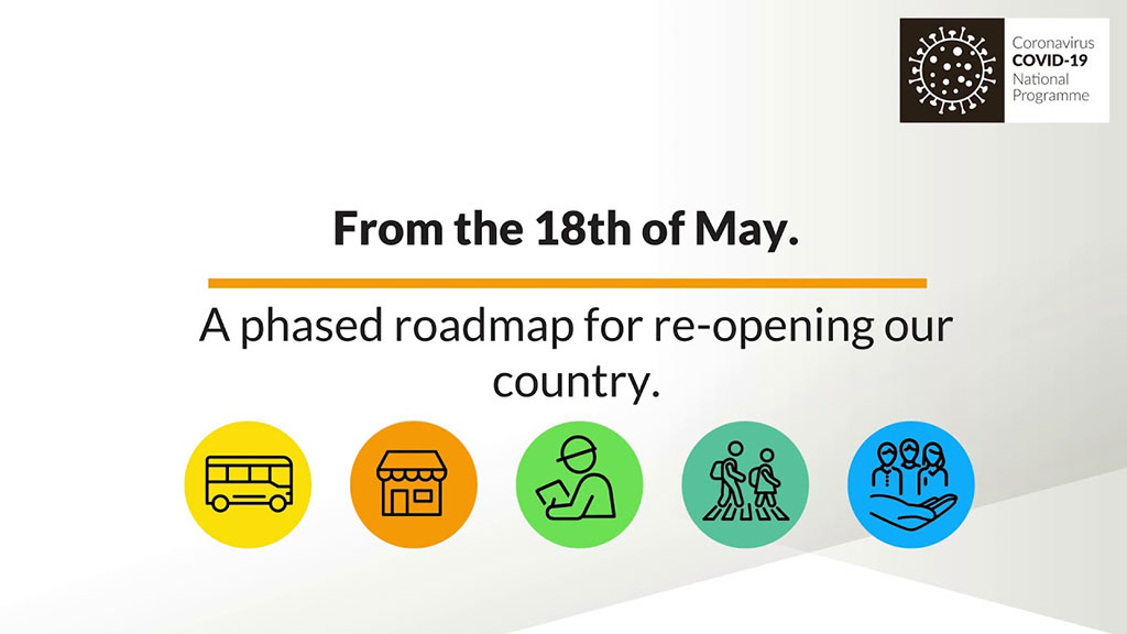 A phased roadmap for re-opening our country