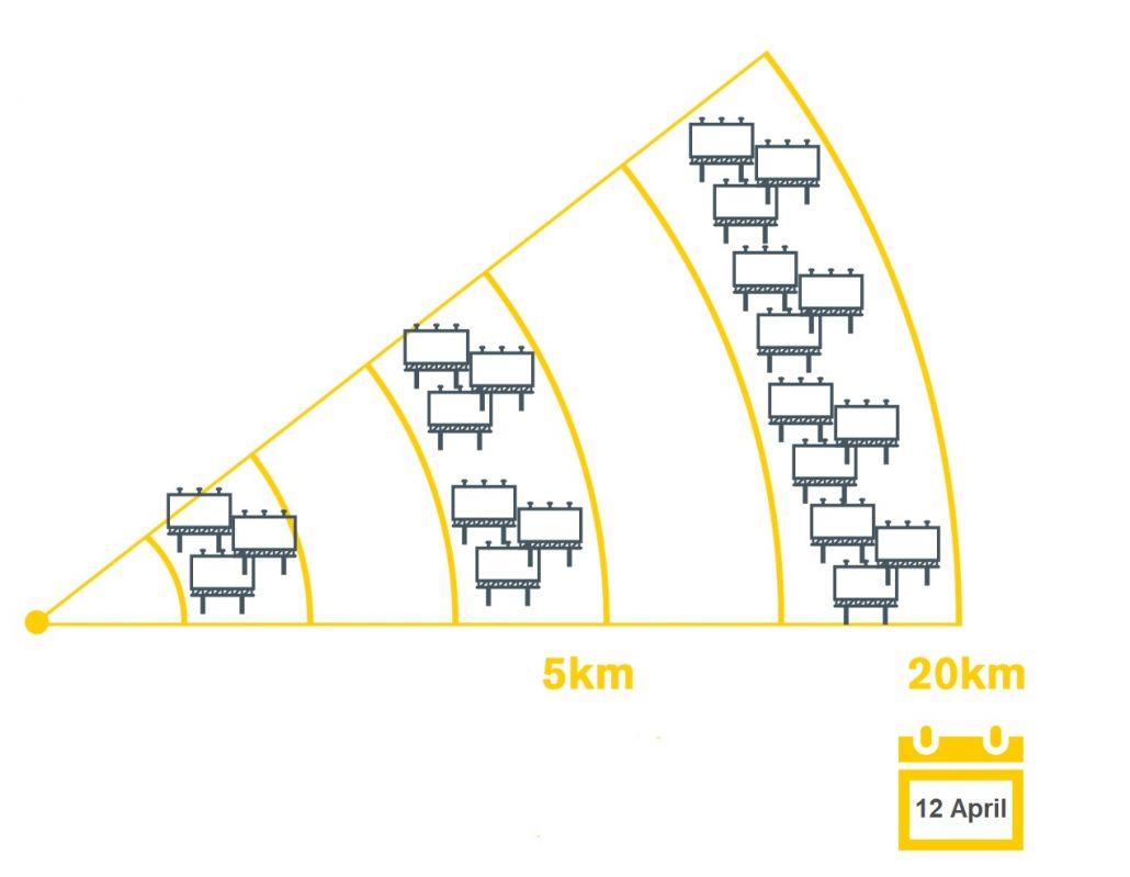 20KM radius
